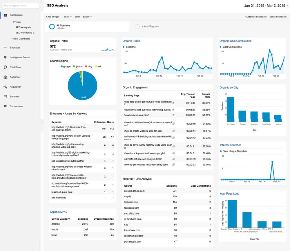 seo-analytics-dashboard