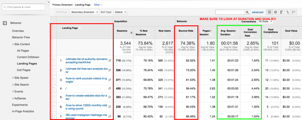 landing-pages-report-analytics