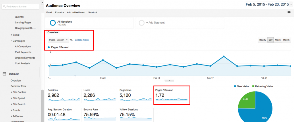 pages-per-session-google-analytics
