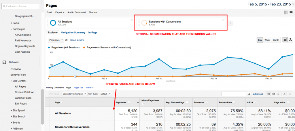 pages-report-conversions-analytics